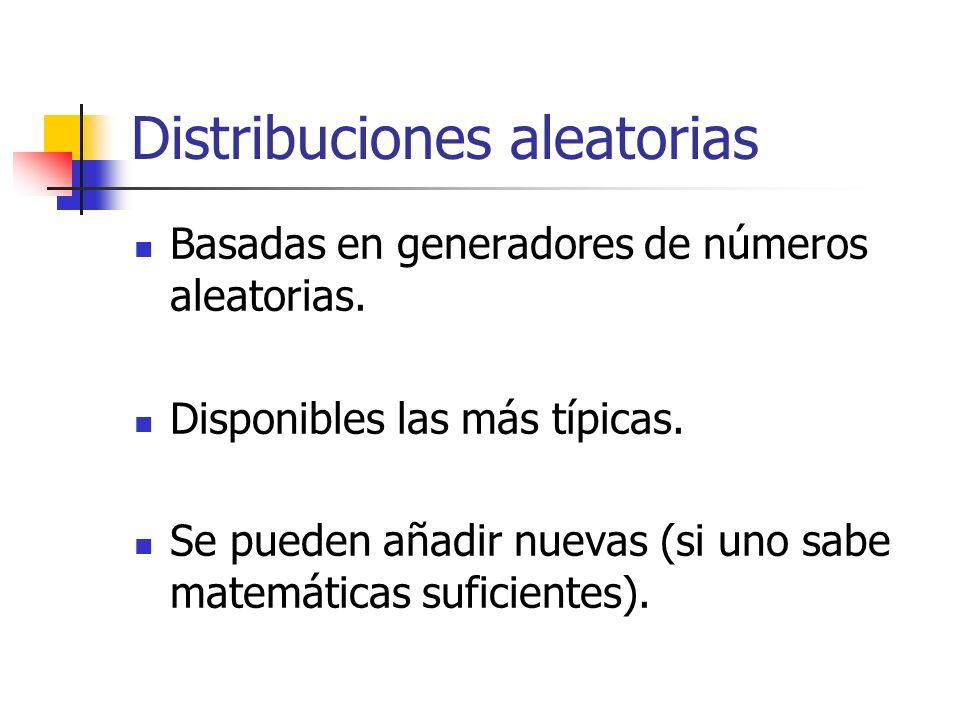 Distribuciones aleatorias