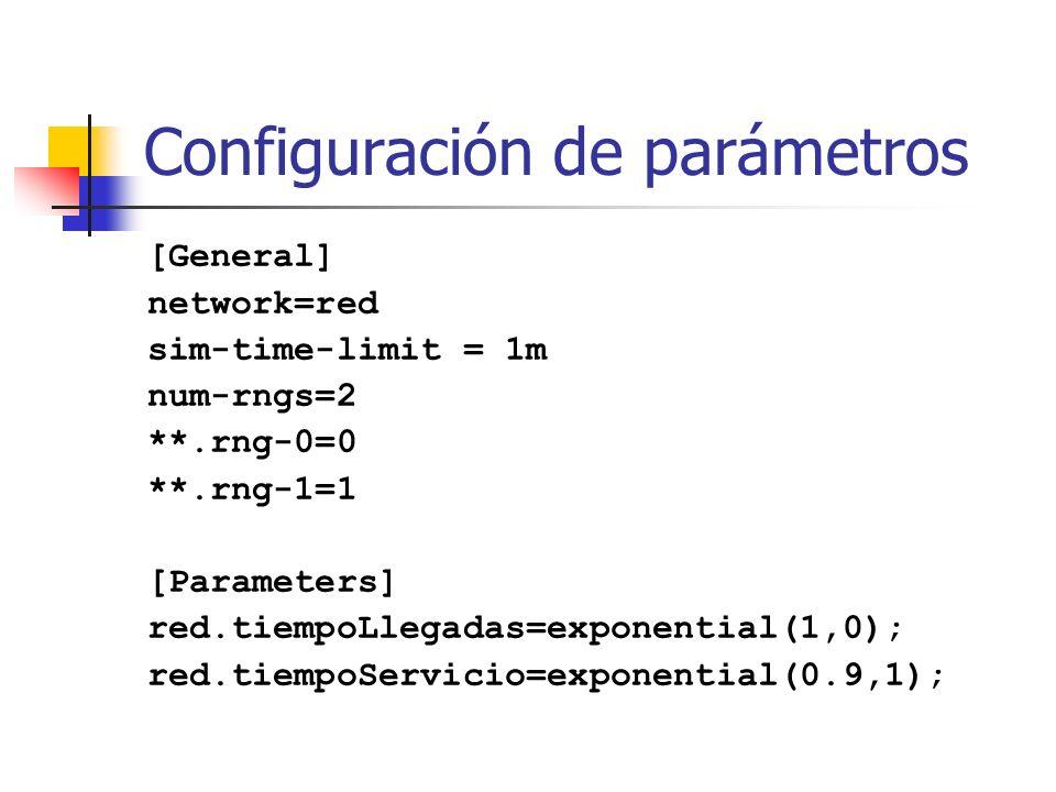 Configuración de parámetros