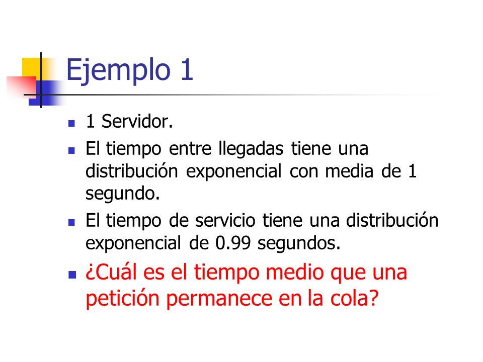 Ejemplo 1 1 Servidor. El tiempo entre llegadas tiene una distribución exponencial con media de 1 segundo.