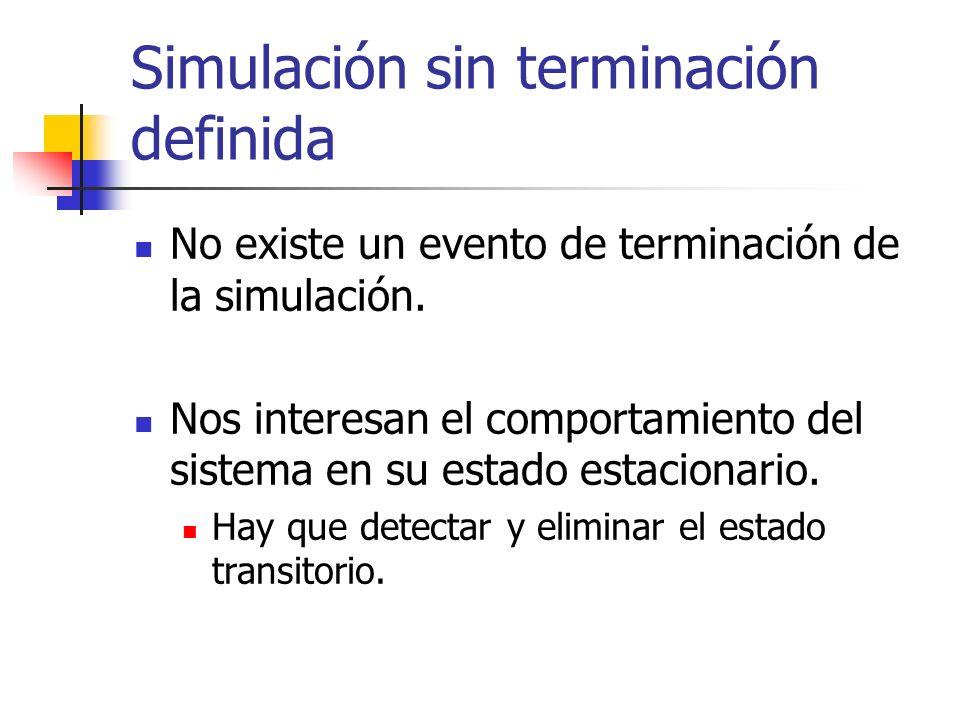Simulación sin terminación definida