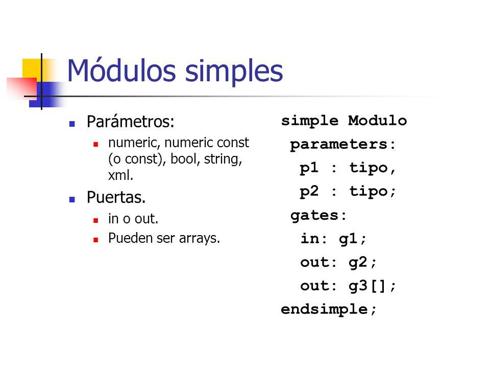 Módulos simples Parámetros: Puertas. simple Modulo parameters: