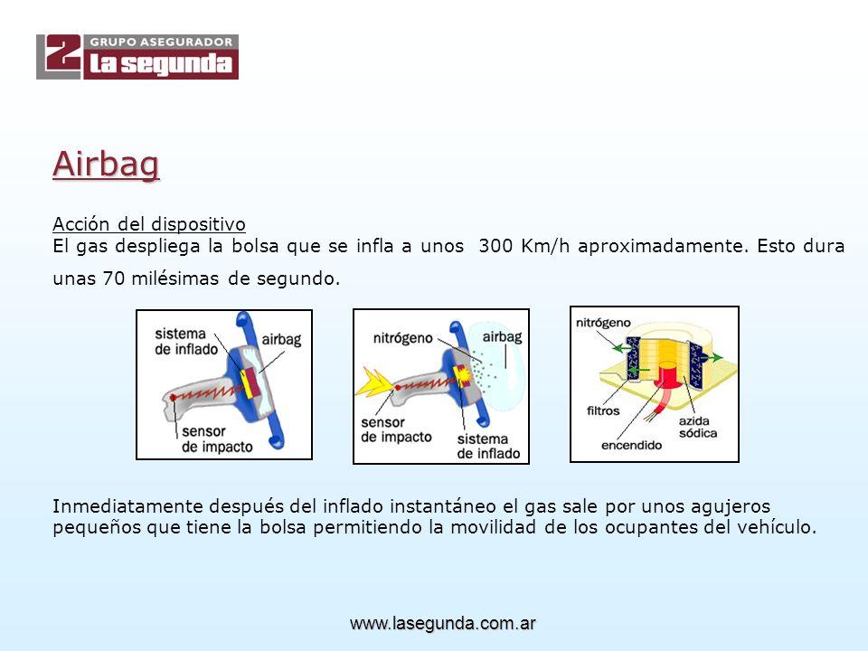 Airbag Acción del dispositivo