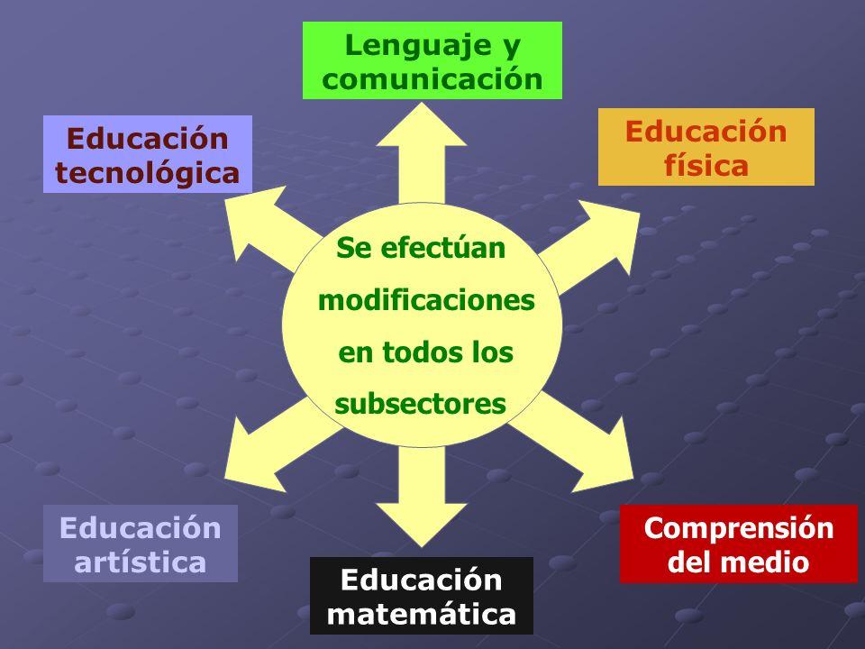 Lenguaje y comunicación Educación tecnológica