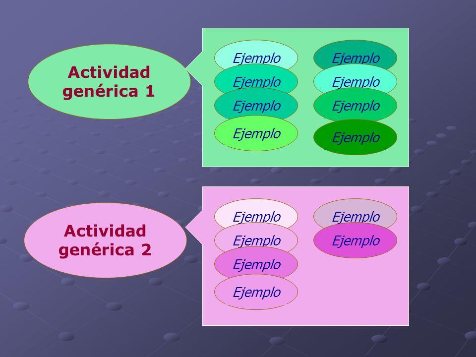 Actividad genérica 1 Actividad genérica 2