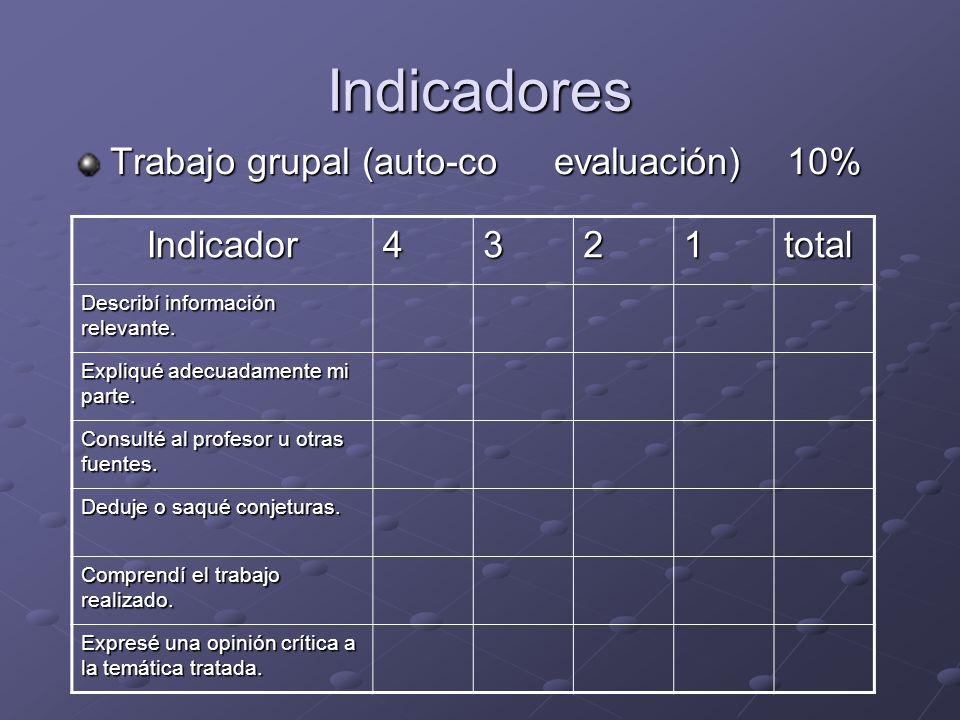 Indicadores Trabajo grupal (auto-co evaluación) 10% Indicador 4 3 2 1