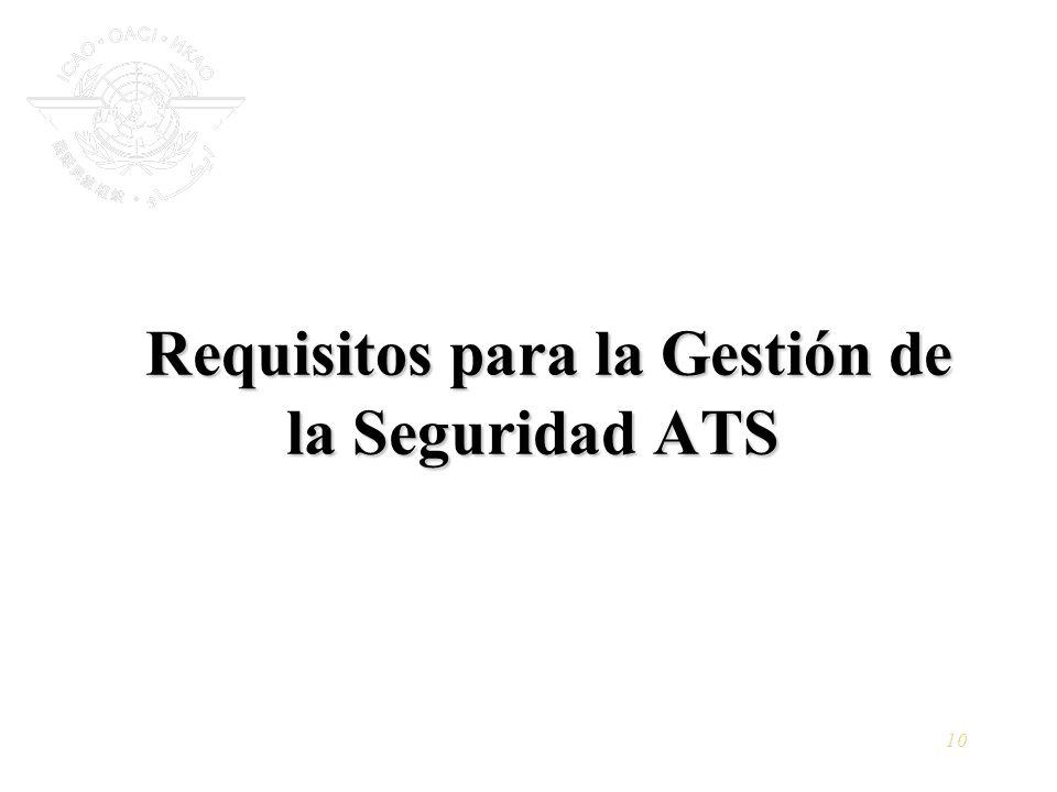 Requisitos para la Gestión de la Seguridad ATS