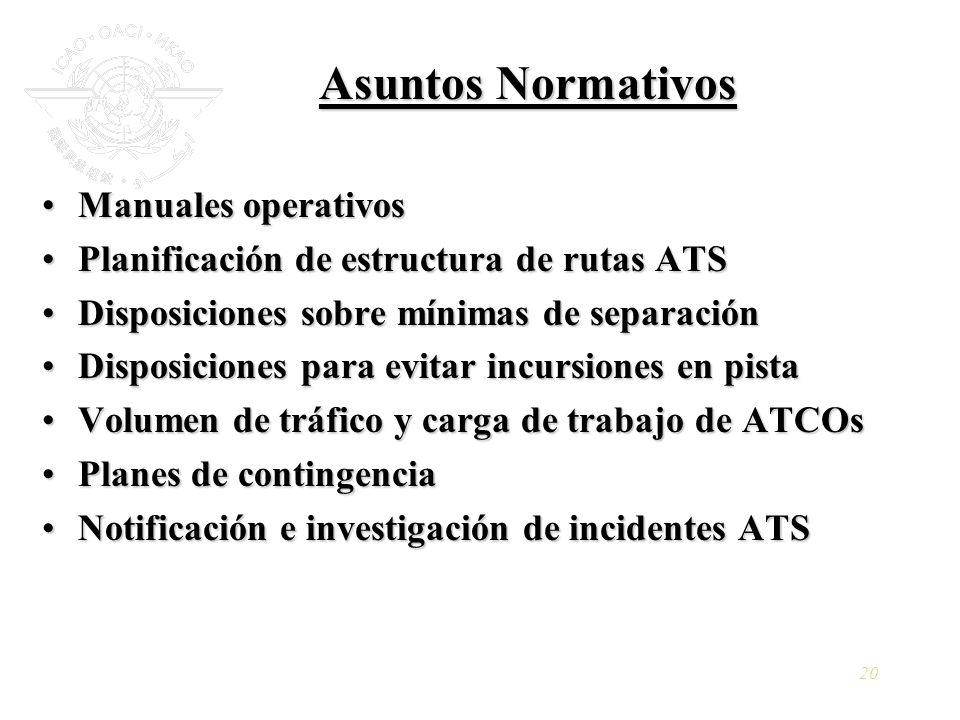 Asuntos Normativos Manuales operativos