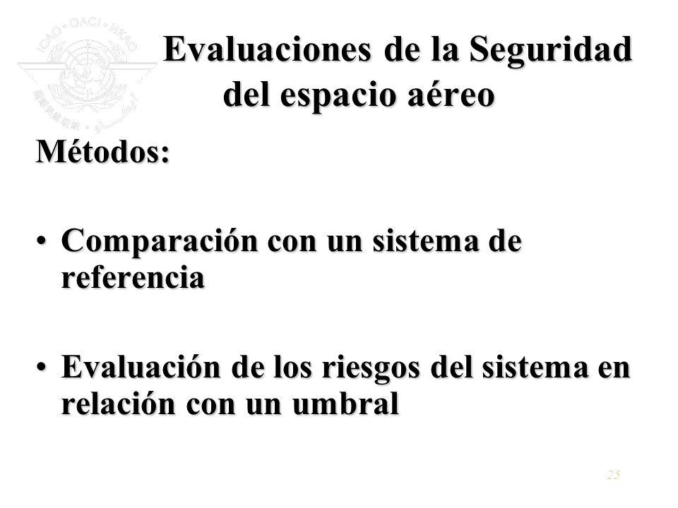 Evaluaciones de la Seguridad del espacio aéreo