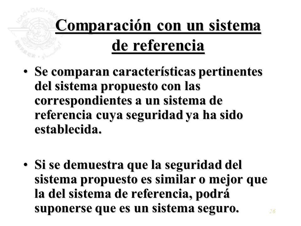 Comparación con un sistema de referencia