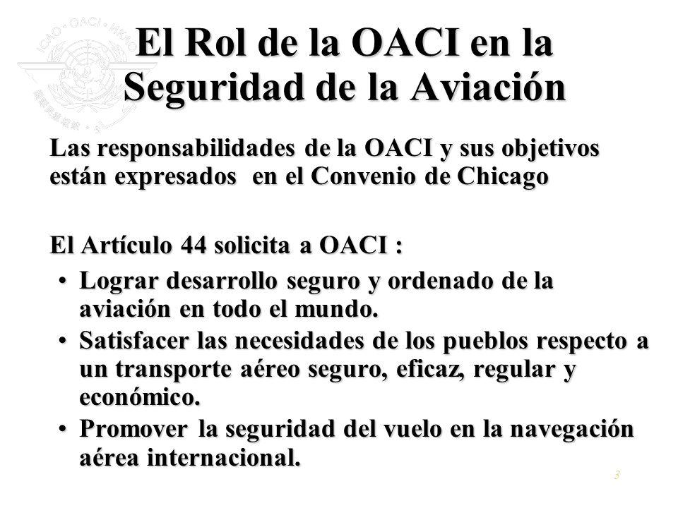 El Rol de la OACI en la Seguridad de la Aviación