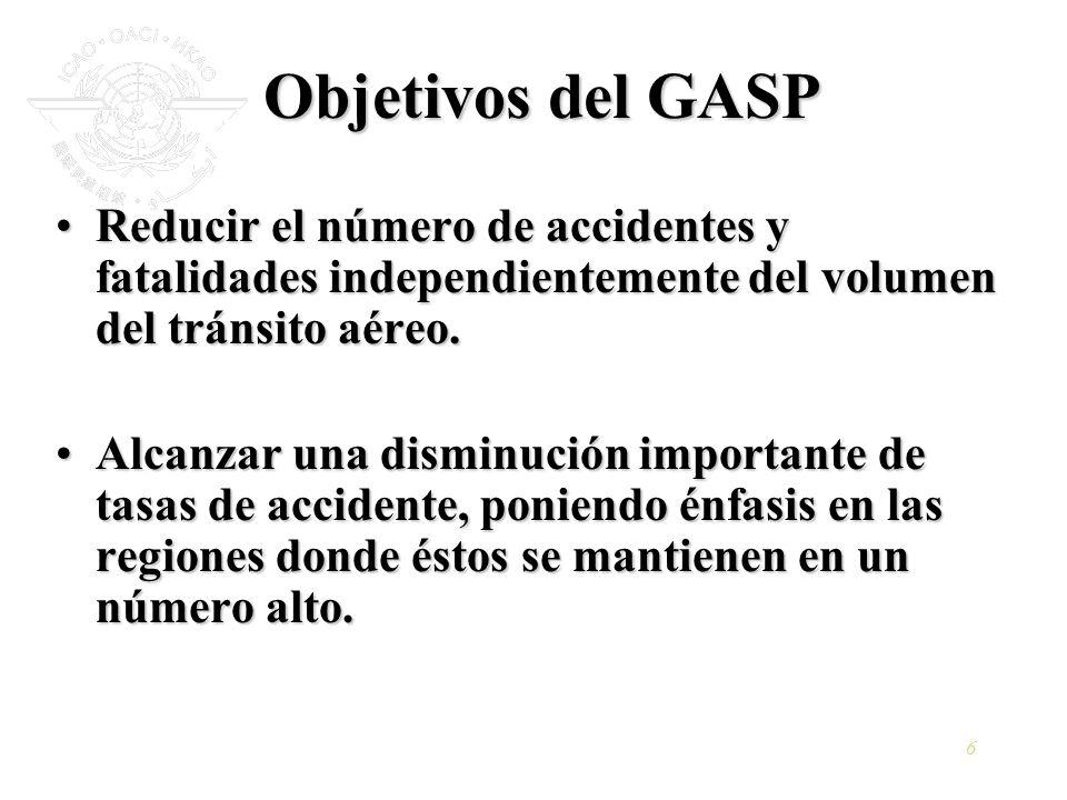 Objetivos del GASP Reducir el número de accidentes y fatalidades independientemente del volumen del tránsito aéreo.