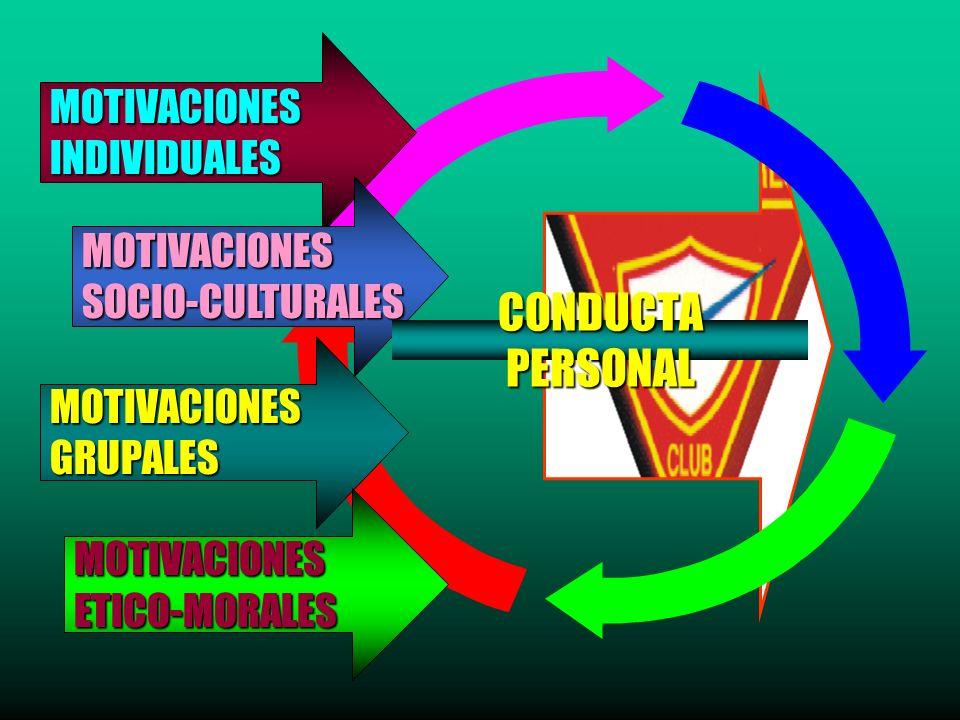 CONDUCTA PERSONAL MOTIVACIONES INDIVIDUALES MOTIVACIONES