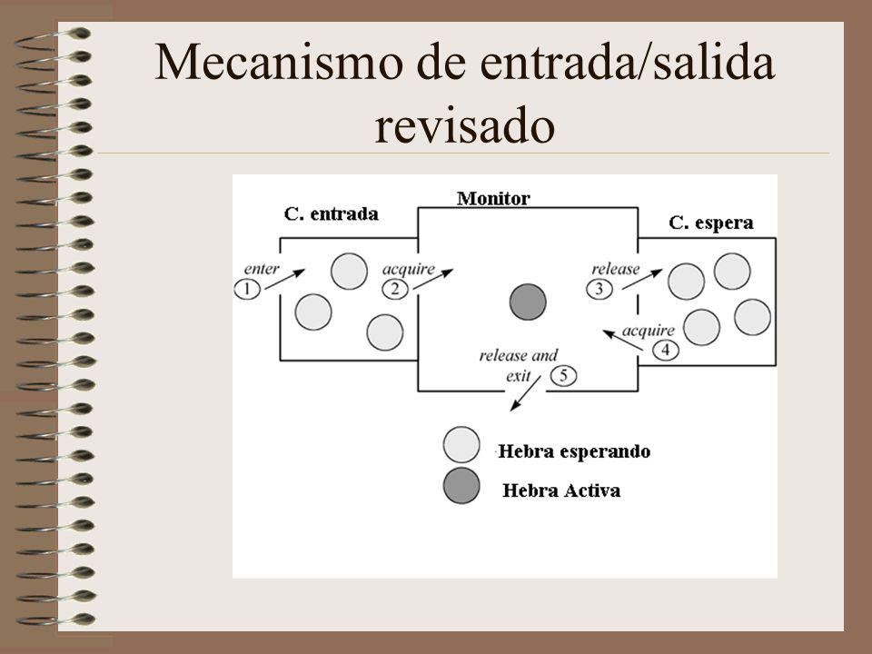 Mecanismo de entrada/salida revisado