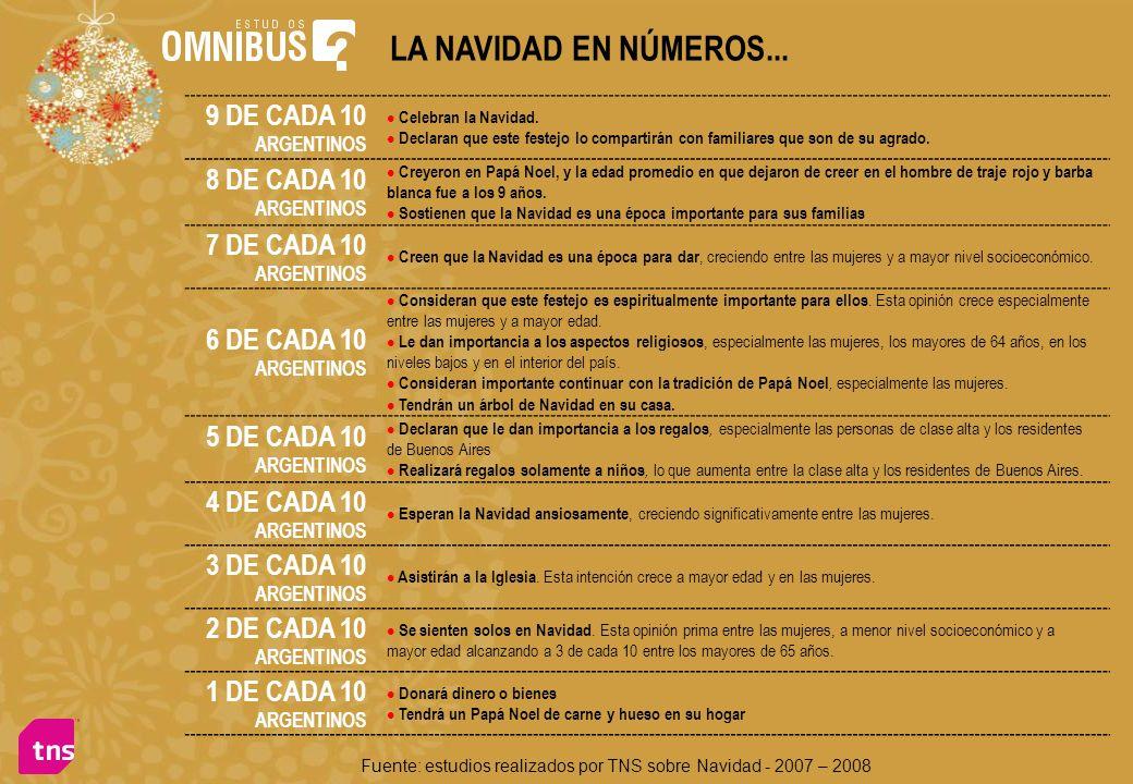 LA NAVIDAD EN NÚMEROS... 9 DE CADA 10 ARGENTINOS