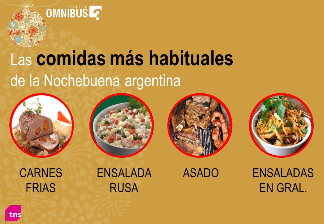 Las comidas más habituales de la Nochebuena argentina