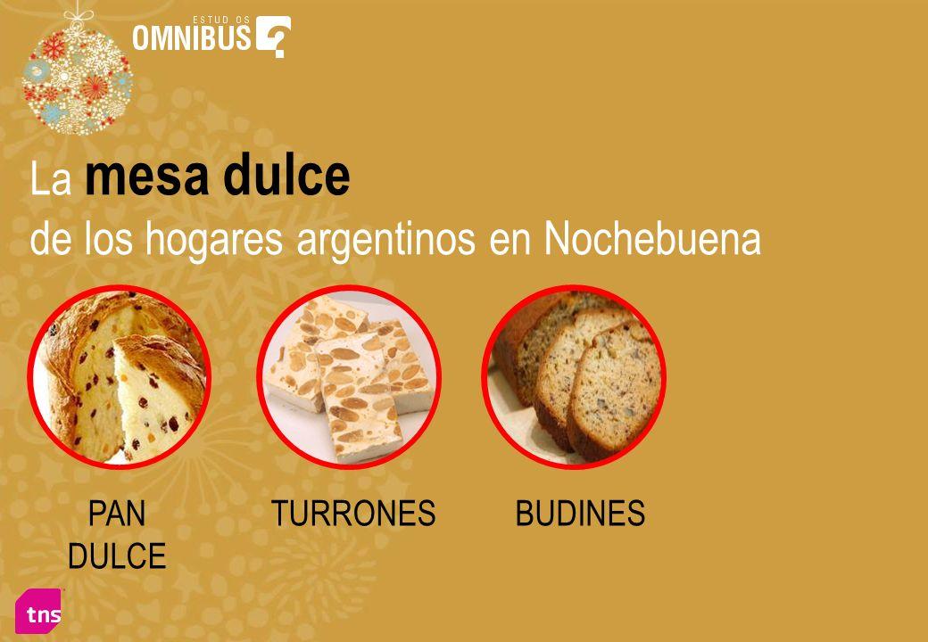 de los hogares argentinos en Nochebuena