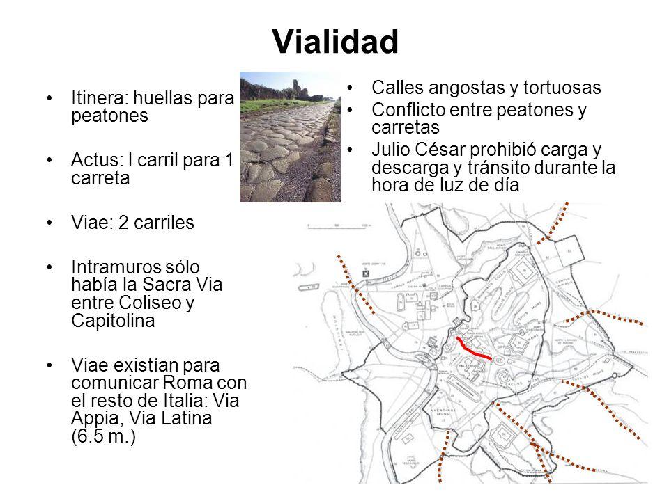 Vialidad Calles angostas y tortuosas Itinera: huellas para peatones