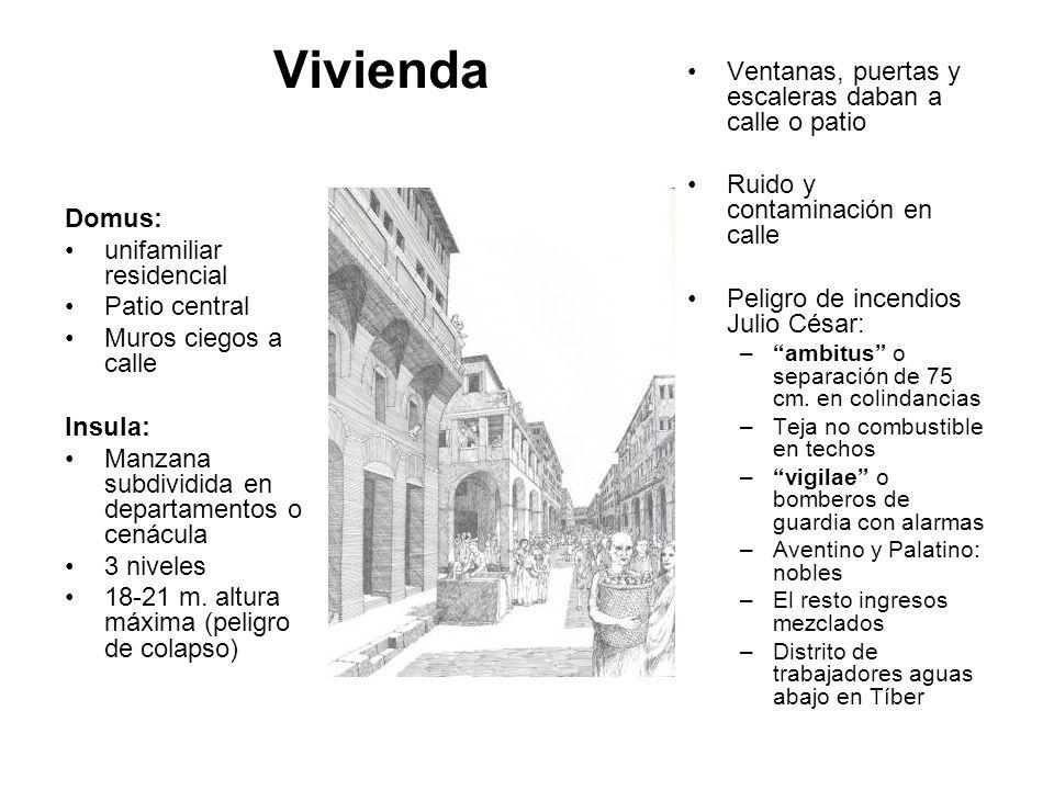 Vivienda Ventanas, puertas y escaleras daban a calle o patio