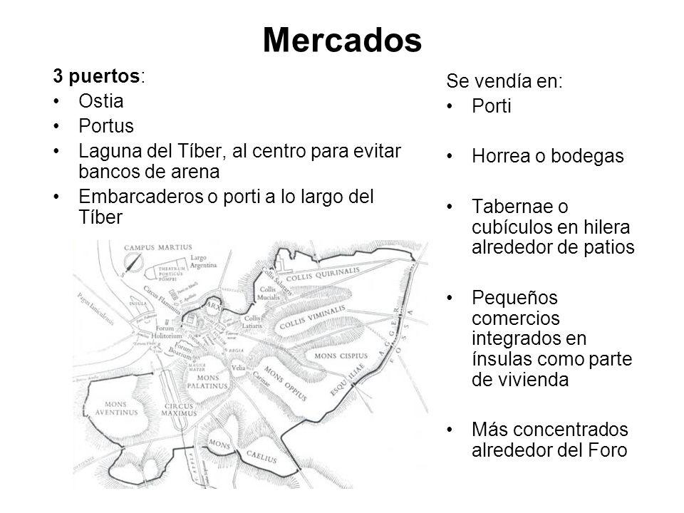 Mercados 3 puertos: Se vendía en: Ostia Porti Portus