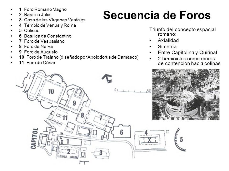 Secuencia de Foros Triunfo del concepto espacial romano: Axialidad