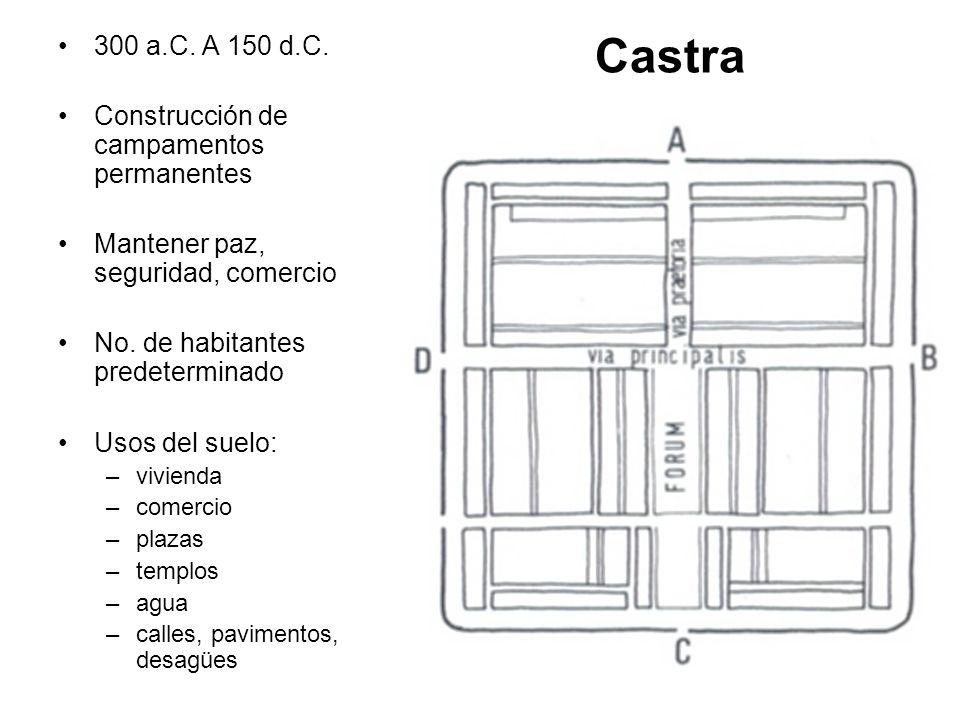 Castra 300 a.C. A 150 d.C. Construcción de campamentos permanentes