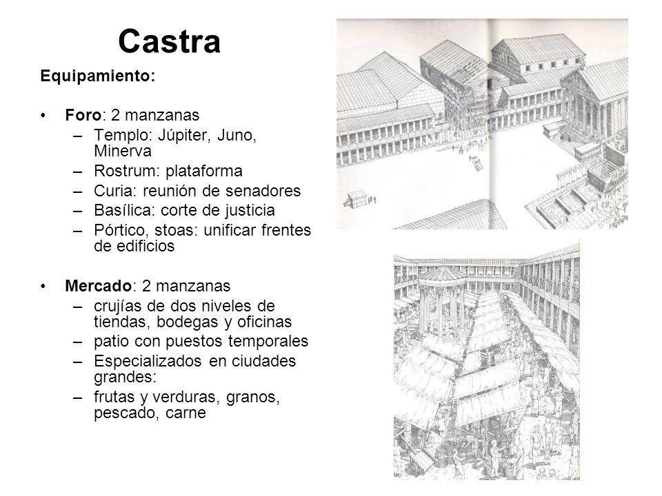 Castra Equipamiento: Foro: 2 manzanas Templo: Júpiter, Juno, Minerva