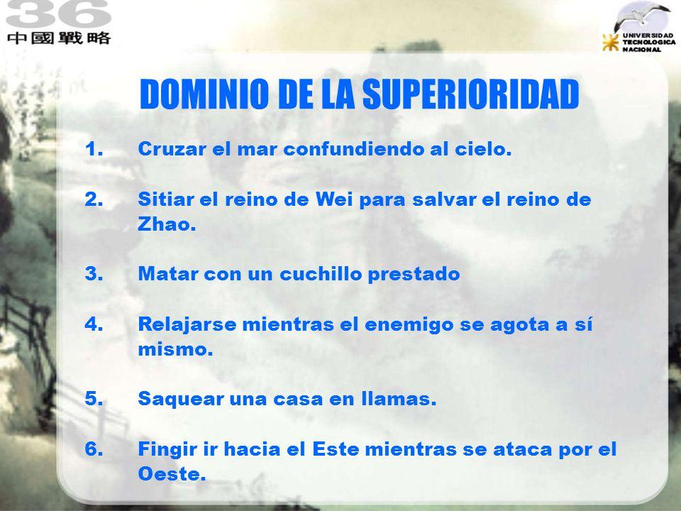 DOMINIO DE LA SUPERIORIDAD