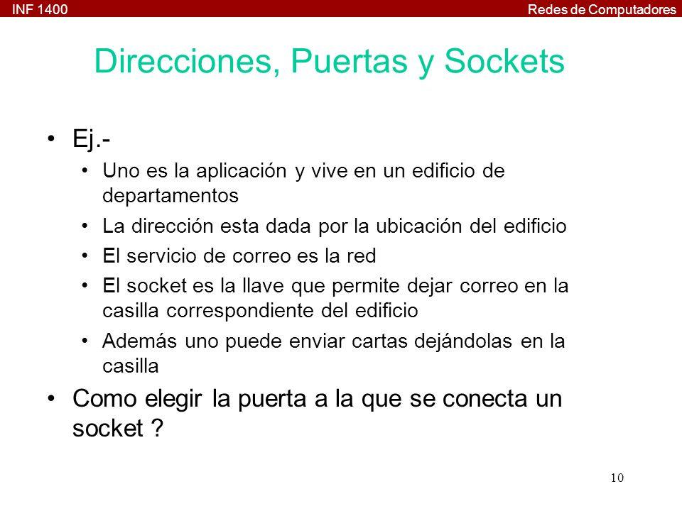 Direcciones, Puertas y Sockets
