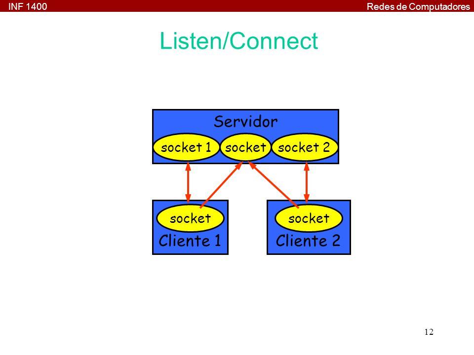 Listen/Connect Servidor Cliente 1 Cliente 2 socket 1 socket socket 2