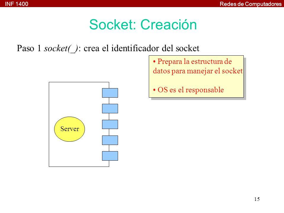 Socket: Creación Paso 1 socket(_): crea el identificador del socket