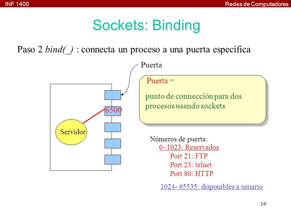 Sockets: Binding Paso 2 bind(_) : connecta un proceso a una puerta específica. Puerta. Puerta = punto de connección para dos.