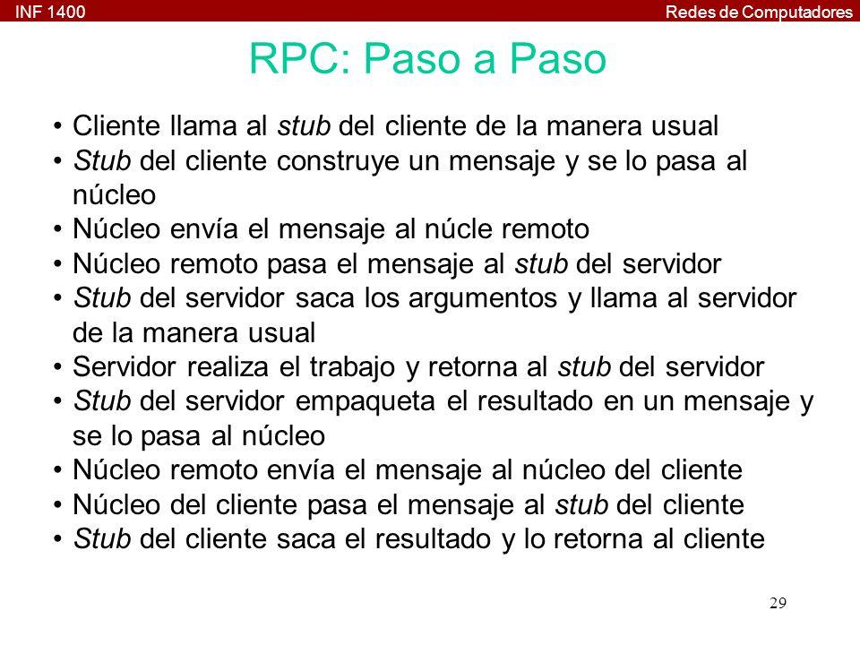 RPC: Paso a Paso Cliente llama al stub del cliente de la manera usual
