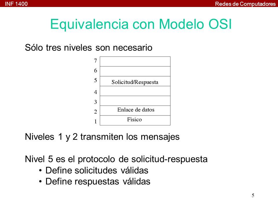 Equivalencia con Modelo OSI