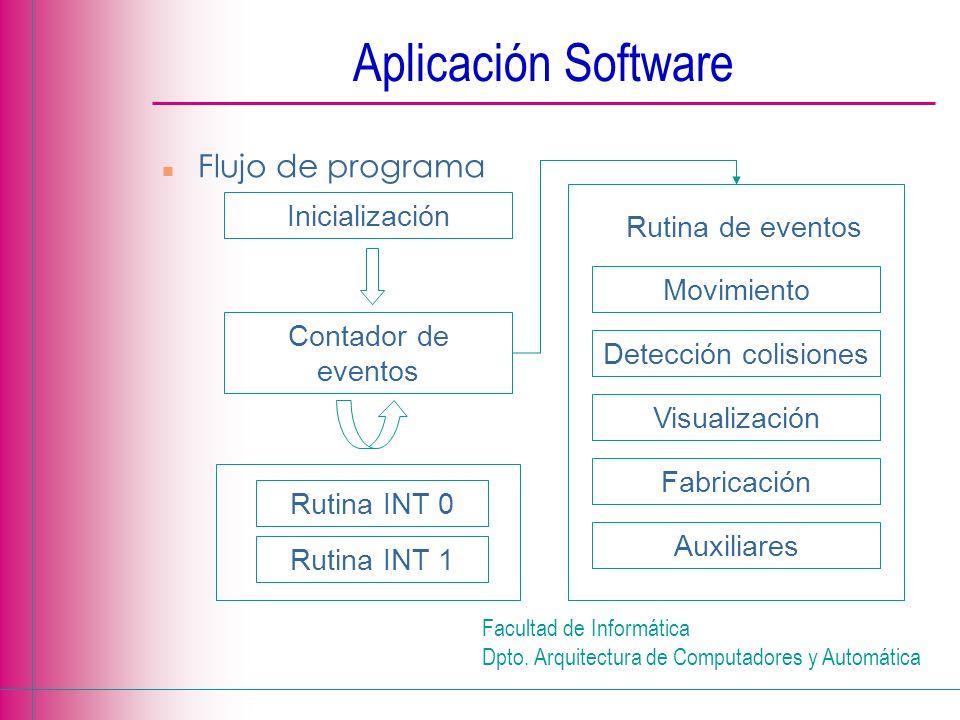 Aplicación Software Flujo de programa Inicialización Rutina de eventos