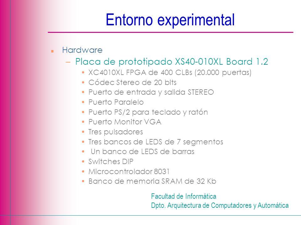 Entorno experimental Placa de prototipado XS40-010XL Board 1.2