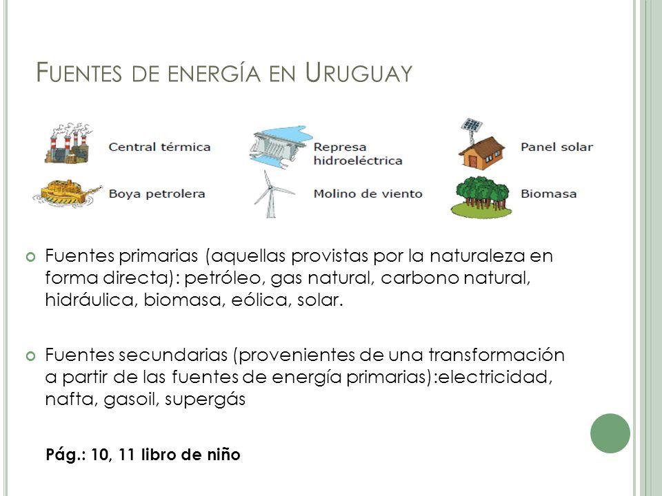 Fuentes de energía en Uruguay
