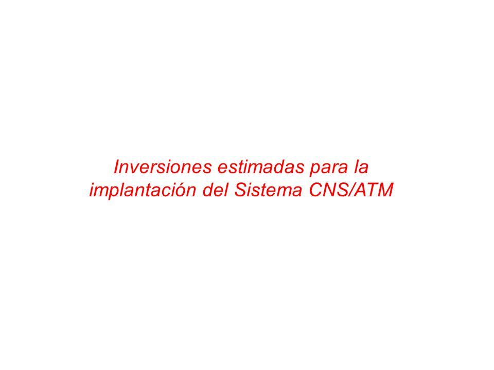 Inversiones estimadas para la implantación del Sistema CNS/ATM