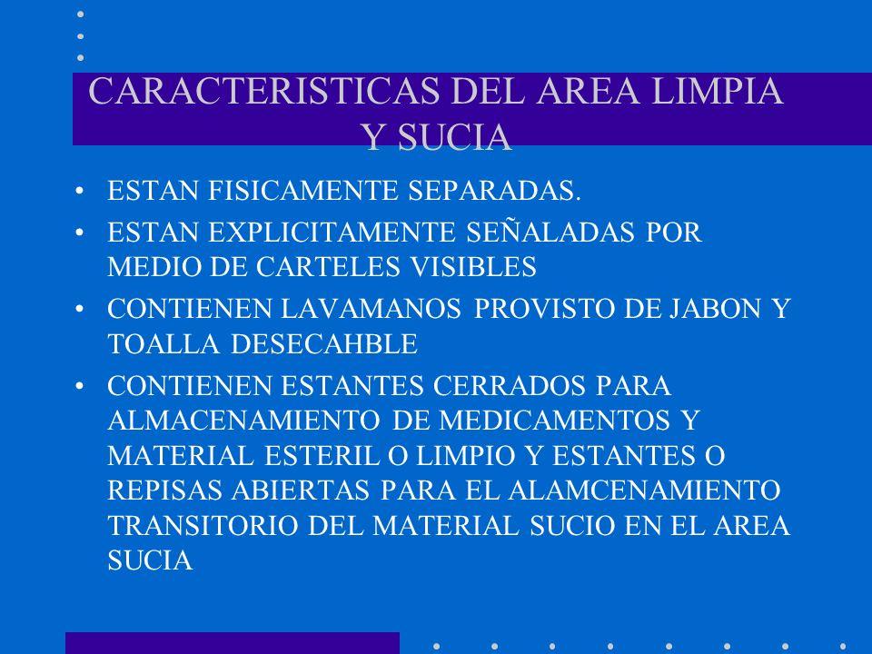 CARACTERISTICAS DEL AREA LIMPIA Y SUCIA