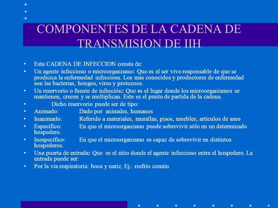 COMPONENTES DE LA CADENA DE TRANSMISION DE IIH