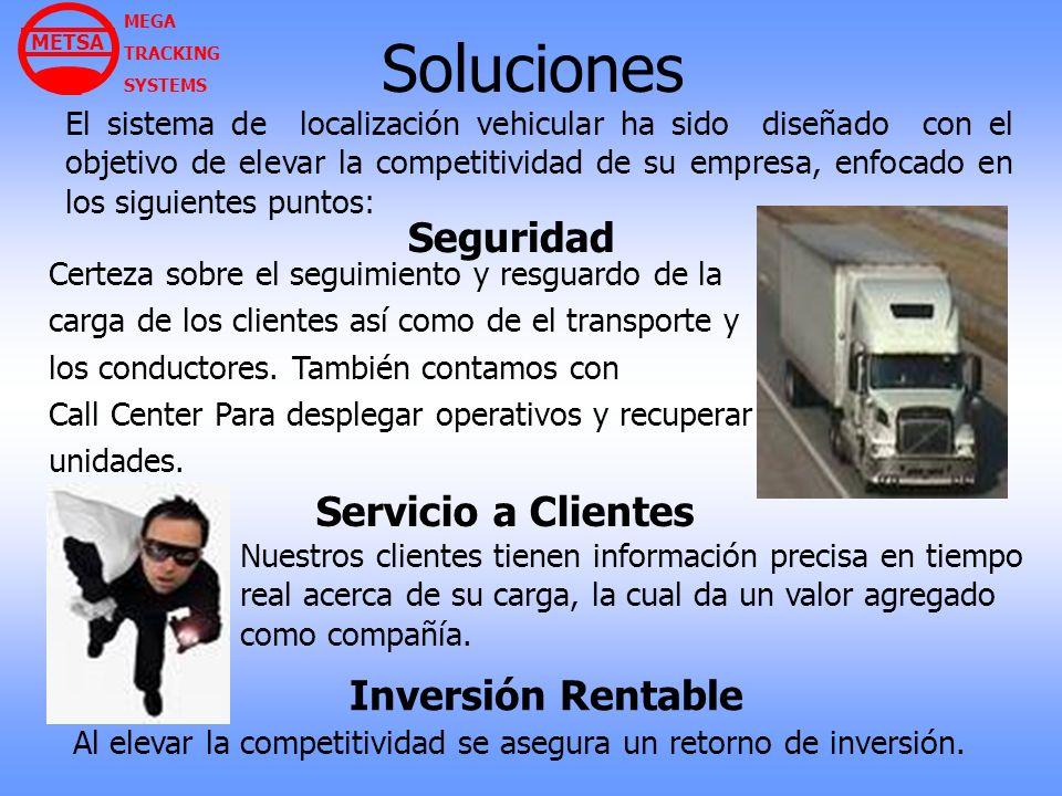 Soluciones Seguridad Servicio a Clientes Inversión Rentable
