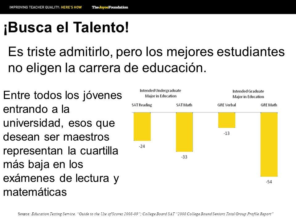 ¡Busca el Talento! Es triste admitirlo, pero los mejores estudiantes no eligen la carrera de educación.