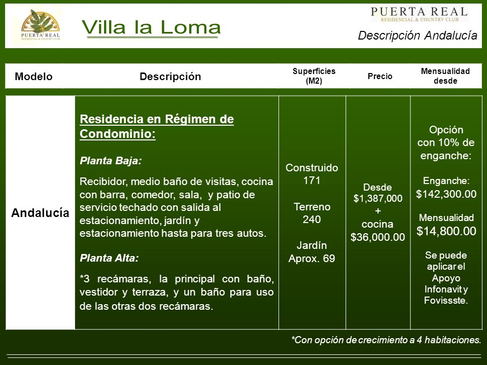 Villa la Loma (Residencias Andalucia).