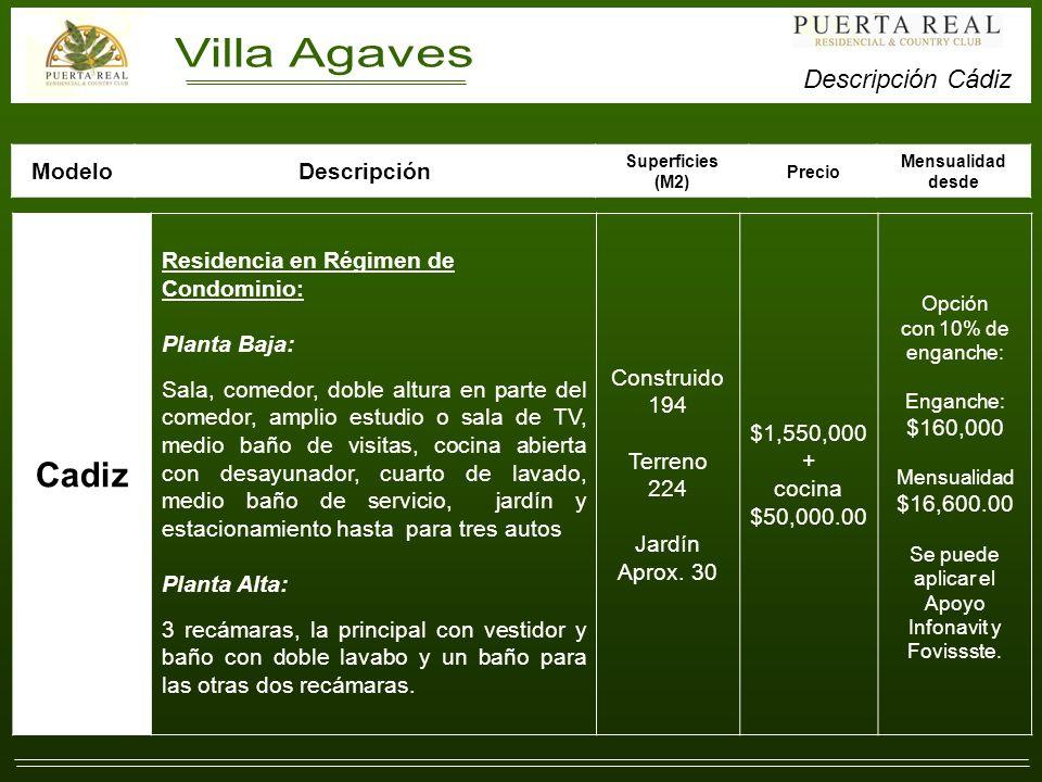 Villa Agaves (Residencias Cadiz).