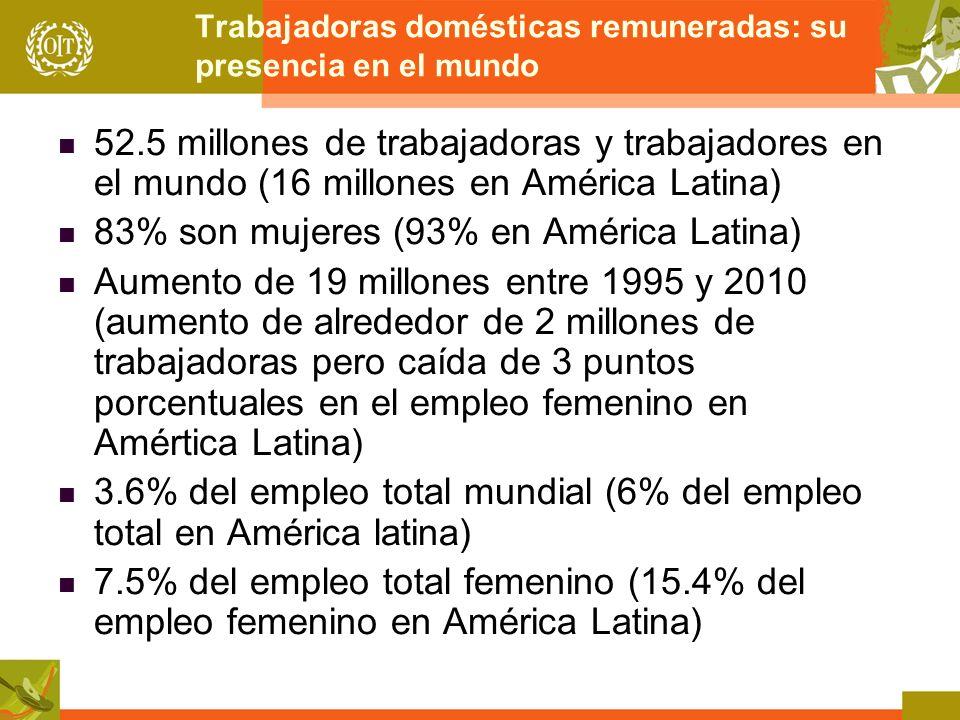 Trabajadoras domésticas remuneradas: su presencia en el mundo