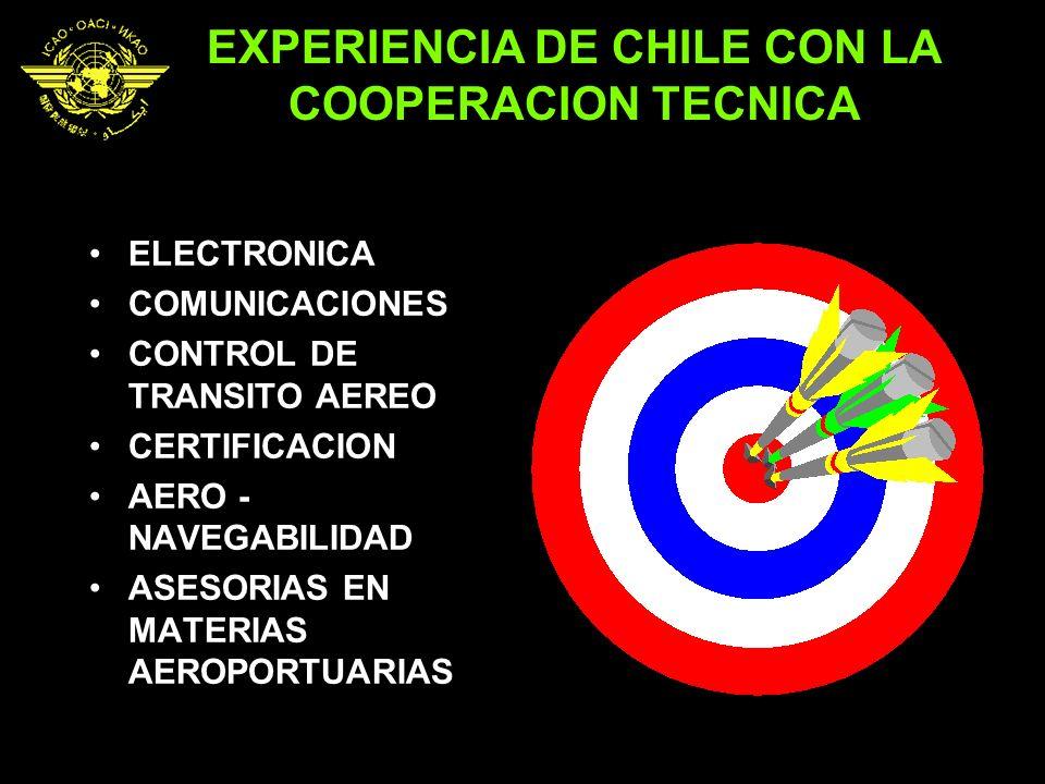 EXPERIENCIA DE CHILE CON LA COOPERACION TECNICA