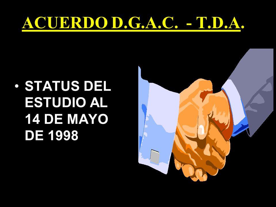 ACUERDO D.G.A.C. - T.D.A. STATUS DEL ESTUDIO AL 14 DE MAYO DE 1998
