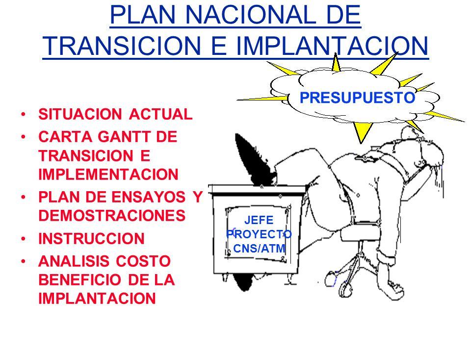 PLAN NACIONAL DE TRANSICION E IMPLANTACION
