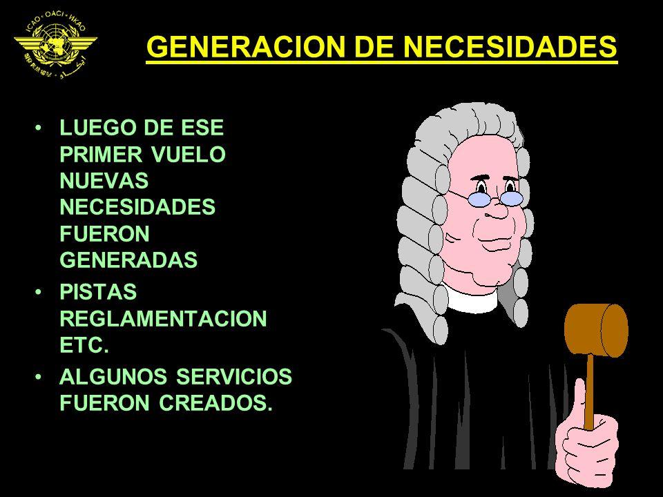GENERACION DE NECESIDADES