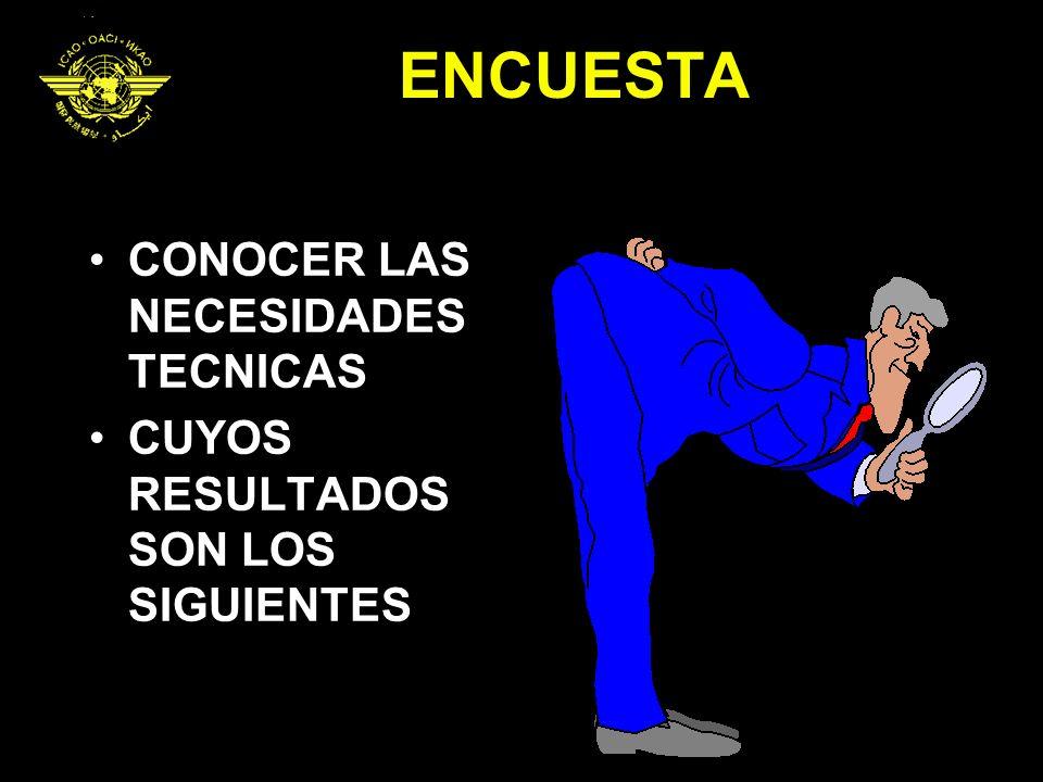 ENCUESTA CONOCER LAS NECESIDADES TECNICAS