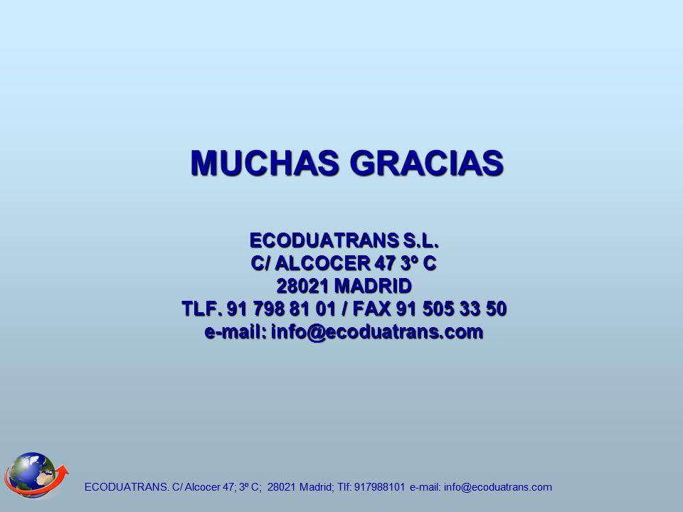 e-mail: info@ecoduatrans.com
